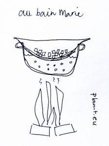 au-bain-marie-schematisch